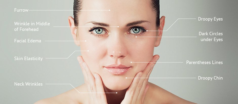 Acupuncture facial rejuvenation full circle health facial rejuvenation and cosmetic acupuncture solutioingenieria Image collections